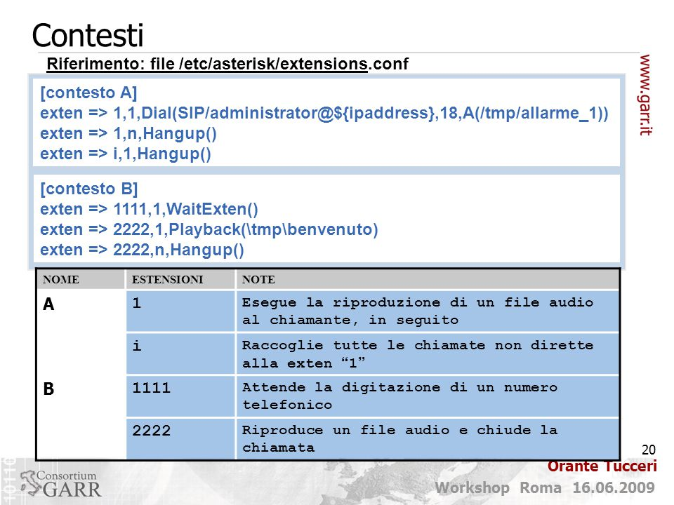 Contesti Riferimento: file /etc/asterisk/extensions.conf [contesto A]